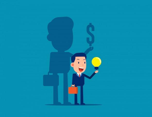 Het idee om geld te verdienen voor zaken