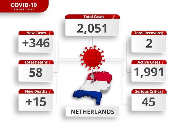 Het nederlandse coronavirus bevestigde gevallen. bewerkbare infographic sjabloon voor dagelijkse nieuwsupdate. corona virusstatistieken per land.