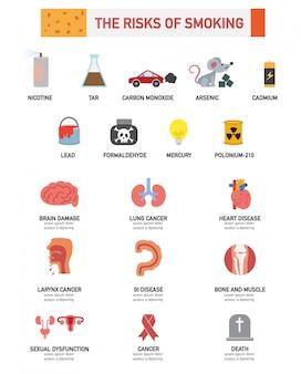 Het risico van roken infographics