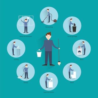 Het schoonmaken van mensen concept