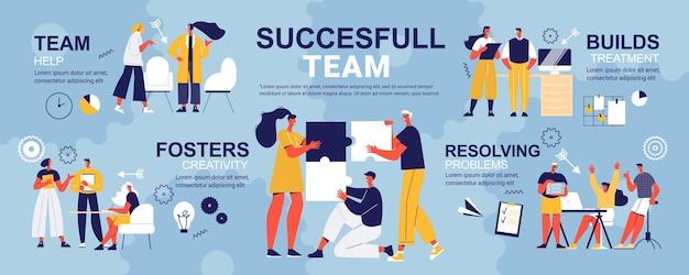 Het succesvolle doel van teaminfographics met karakters en collega'sillustratie