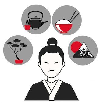 Het symboolpictogrammen van mensen japanse traditionele kleren