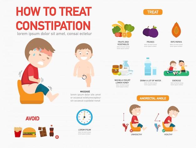 Hoe constipatie infographic, vectorillustratie te behandelen.