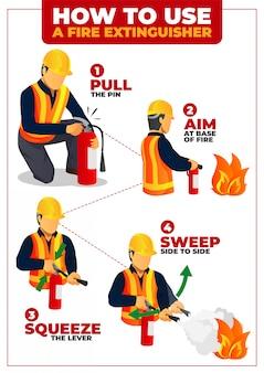 Hoe de brandblusser infographic poster te gebruiken