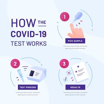 Hoe de coronavirus-test werkt