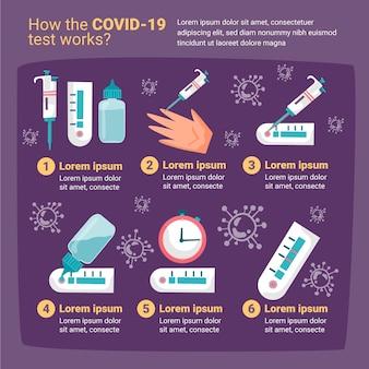 Hoe de covid-19-test werkt