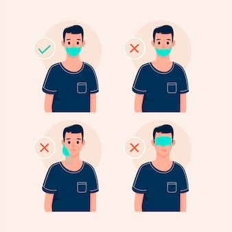 Hoe een gezichtsmasker te dragen (goed en fout)