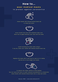 Hoe een masker te dragen coronavirus infographic