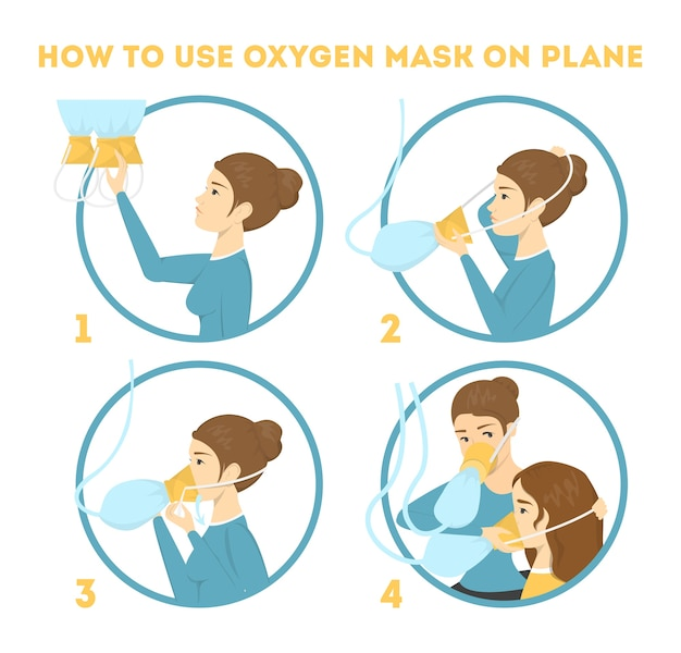 Hoe een zuurstofmasker in het vliegtuig te gebruiken in noodgevallen
