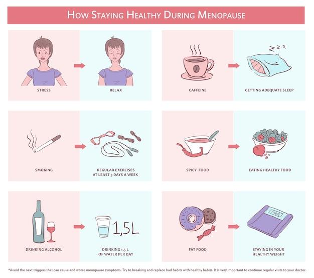 Hoe gezond blijven tijdens de menopauze