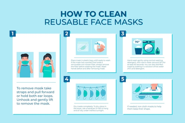 Hoe herbruikbare gezichtsmaskers te reinigen