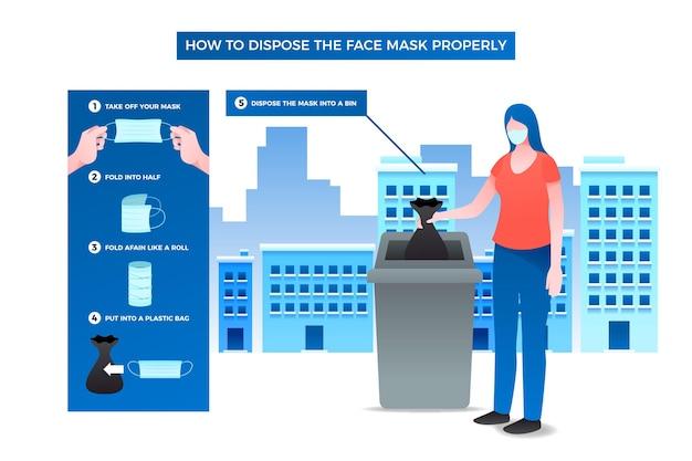 Hoe het medische masker op de juiste manier wordt weggegooid