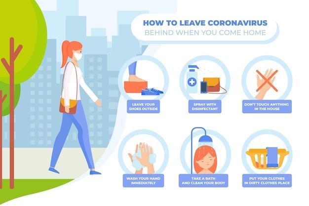 Hoe je coronavirus achterlaat als je thuiskomt infographic