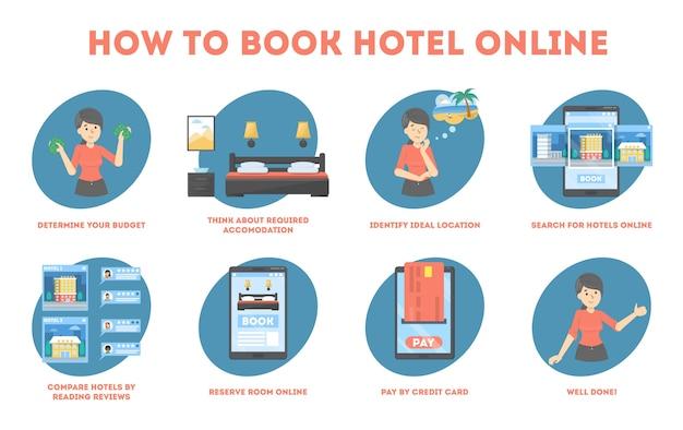 Hoe online hotelinstructie voor beginners te boeken. idee van reizen en toerisme. gids voor mensen die vakantie plannen. appartement boeken. geïsoleerde platte vectorillustratie