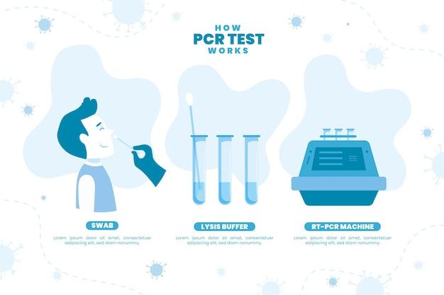 Hoe pcr-test werkt geïllustreerd