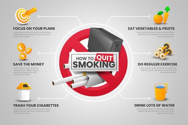 Hoe te stoppen met roken infographic sjabloon