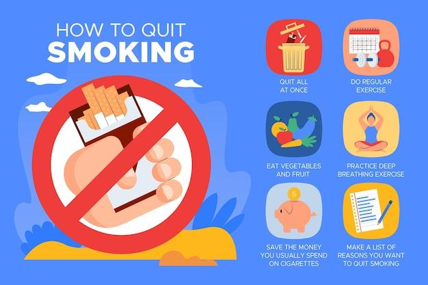 Hoe te stoppen met roken sjabloon