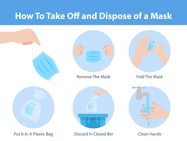 Hoe u een masker opstijgt en weggooit om corona-virus te voorkomen
