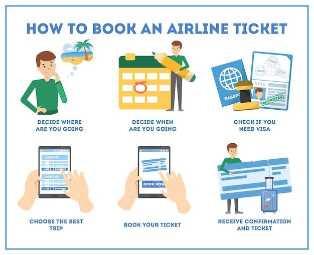 Hoe u een vliegticket koopt