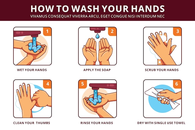 Hoe u uw handenstappen wast