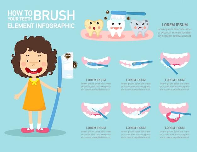 Hoe u uw tandenelement infographic illustratie poetst