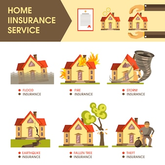 Home insurance service and damaged buildings set