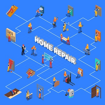 Home reparatie worker people stroomdiagram