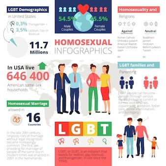 Homoseksueel infographicsmalplaatje met paren en jonge geitjes van de de wereldkaart van geslachtssymbolen de statistieken op wit