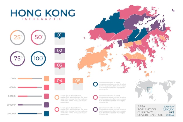 Hong kong kaart infographics sjabloon