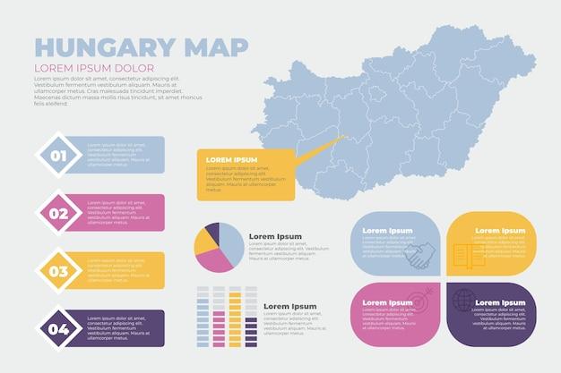 Hongarije kaart infographic