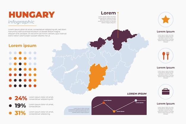 Hongarije kaart infographics
