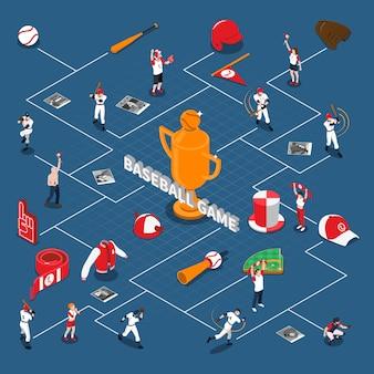 Honkbalwedstrijd isometrisch stroomdiagram
