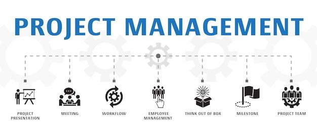 Horizontale project management banner concept sjabloon met eenvoudige pictogrammen. bevat pictogrammen als projectpresentatie, vergadering, workflow en meer
