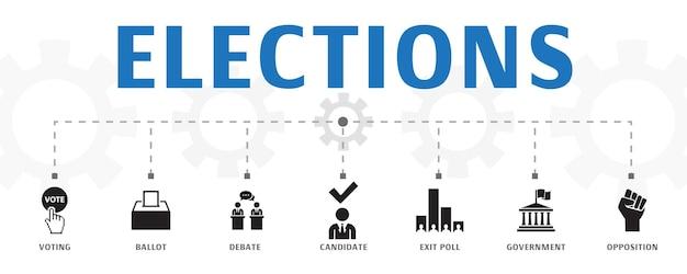 Horizontale verkiezingen banner concept sjabloon met eenvoudige pictogrammen. bevat iconen als stemmen, stemmen, debat en meer