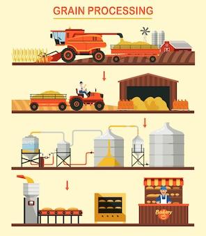 Horizontale vlakke banner instellen best grain processing.