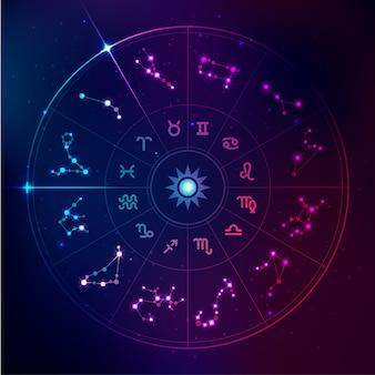 Horoscoop tekenen