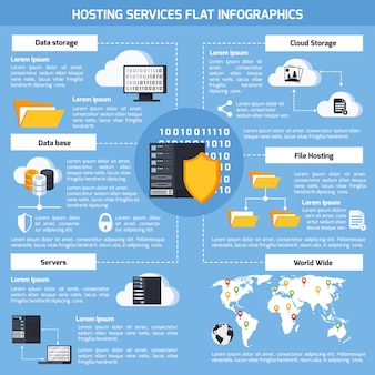 Hosting services infographic set