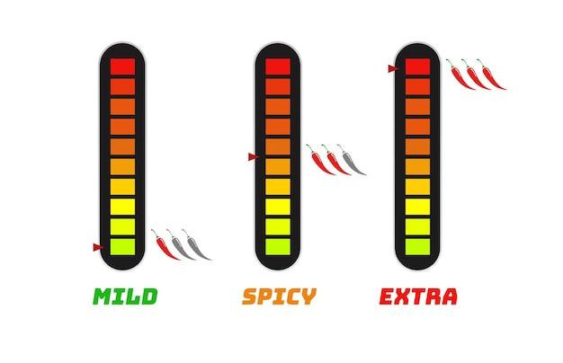 Hot chili peper schaalindicator mild pittig extra voor food menu hot sauce culinaire show pepersaus