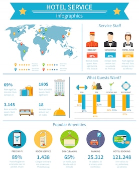 Hotel service infographics