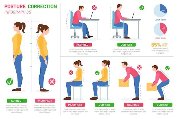 Houding correctie infographics