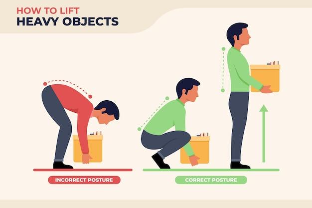 Houdingscorrectie infographics
