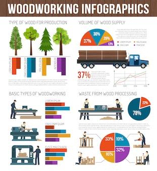 Houtbewerking timmerwerk platte infographics