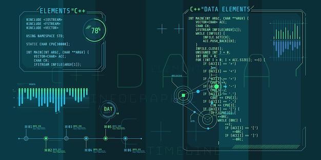 Hud-interface-elementen met een deel van de code c plus plus.