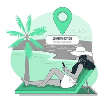Huidige locatie concept illustratie
