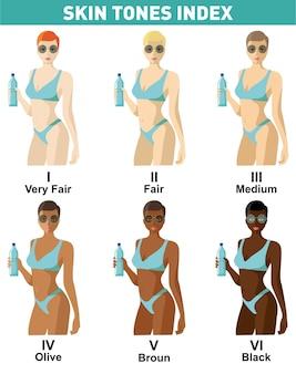 Huidskleurindex infographics, vrouw met verschillende huidskleurtinten