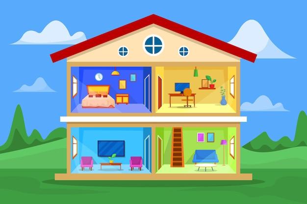 Huis in dwarsdoorsnede