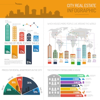 Huis infographics set