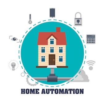 Huisautomatisering ontwerp