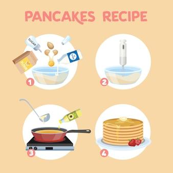Huisgemaakte lekkere pannenkoek voor een ontbijtrecept.