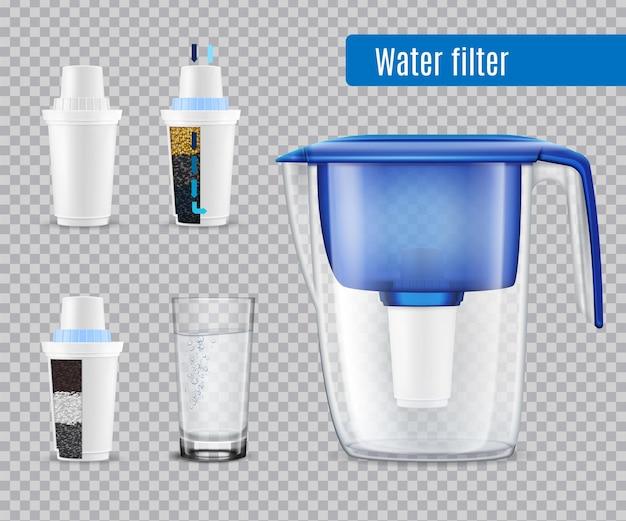 Huishoudelijke waterfilterkan met 3 vervangende koolstofpatronen en volledig glazen realistische set transparant